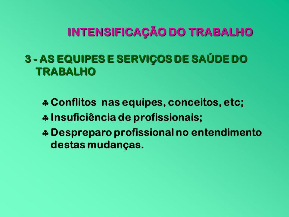 INTENSIFICAÇÃO DO TRABALHO INTENSIFICAÇÃO DO TRABALHO 3 - AS EQUIPES E SERVIÇOS DE SAÚDE DO TRABALHO Conflitos nas equipes, conceitos, etc; Insuficiên