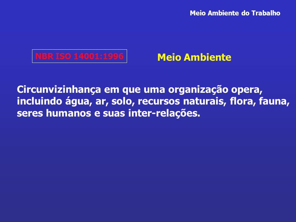 Meio Ambiente do Trabalho Circunvizinhança em que uma organização opera, incluindo água, ar, solo, recursos naturais, flora, fauna, seres humanos e su