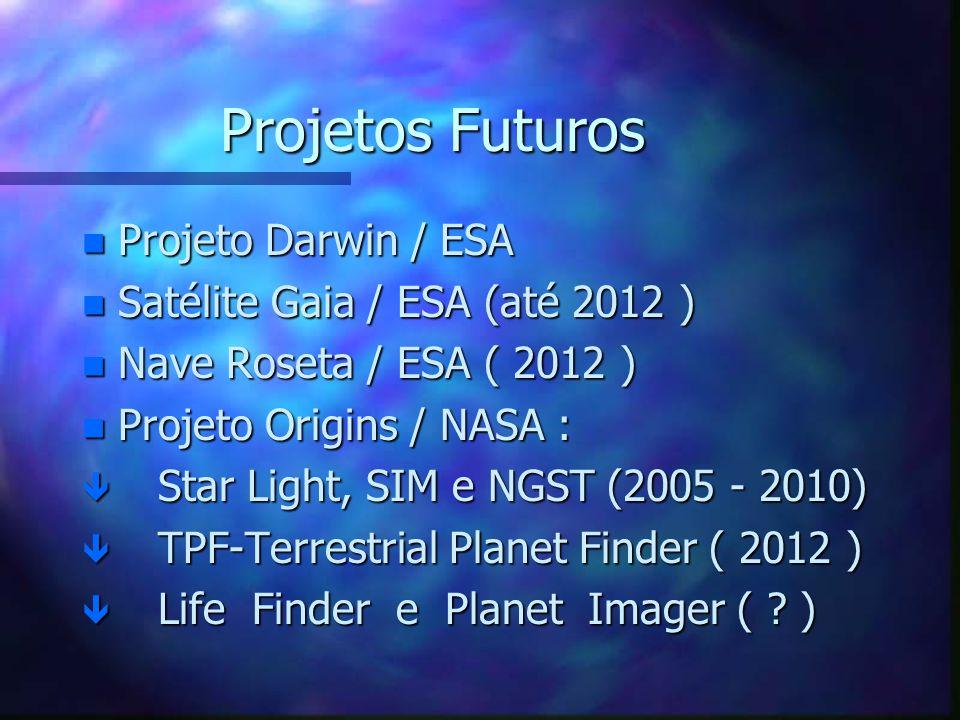 Como procurar ? n Análise de meteoritos n Radiotelescópios: Projetos do tipo SETI. Onde ouvir ?. Onde ouvir ?. Em que freqüência ?. Em que freqüência
