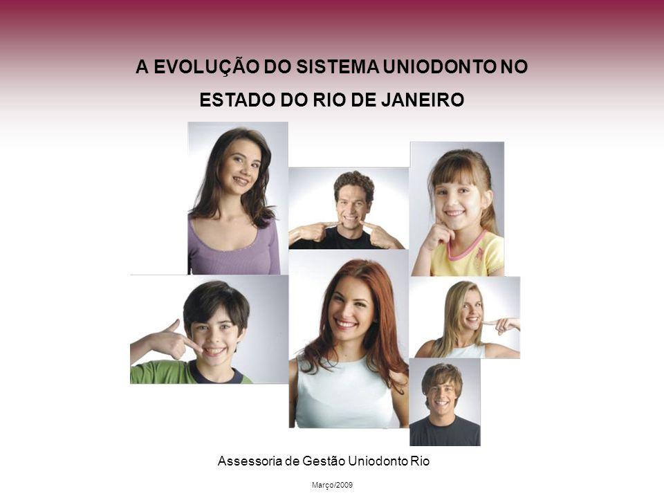 Março/2009 Assessoria de Gestão Uniodonto Rio A EVOLUÇÃO DO SISTEMA UNIODONTO NO ESTADO DO RIO DE JANEIRO