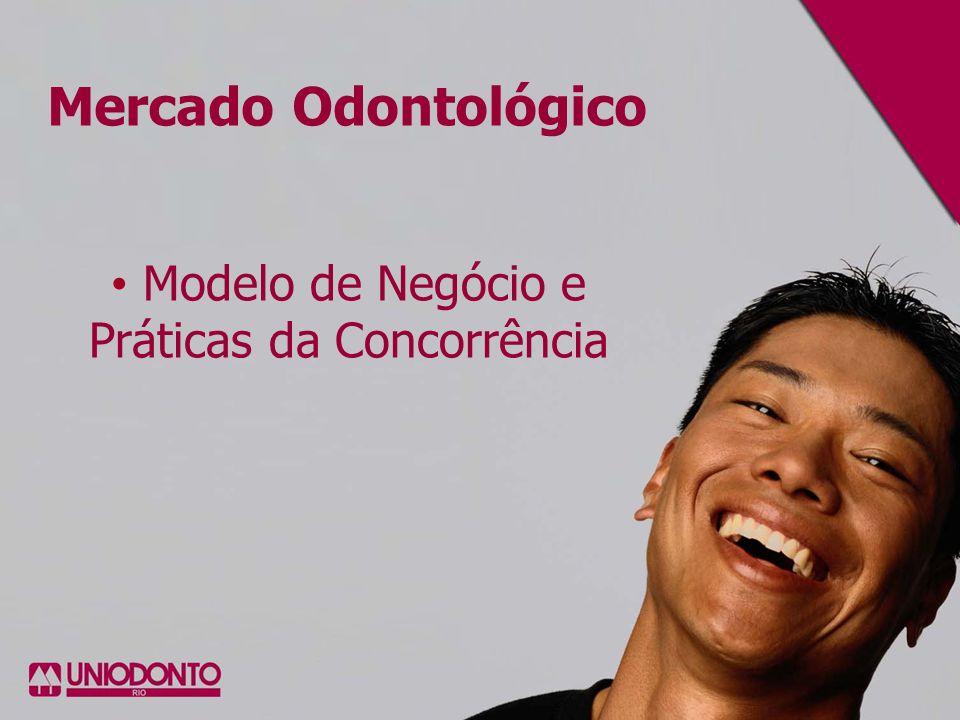 Mercado Odontológico Modelo de Negócio e Práticas da Concorrência