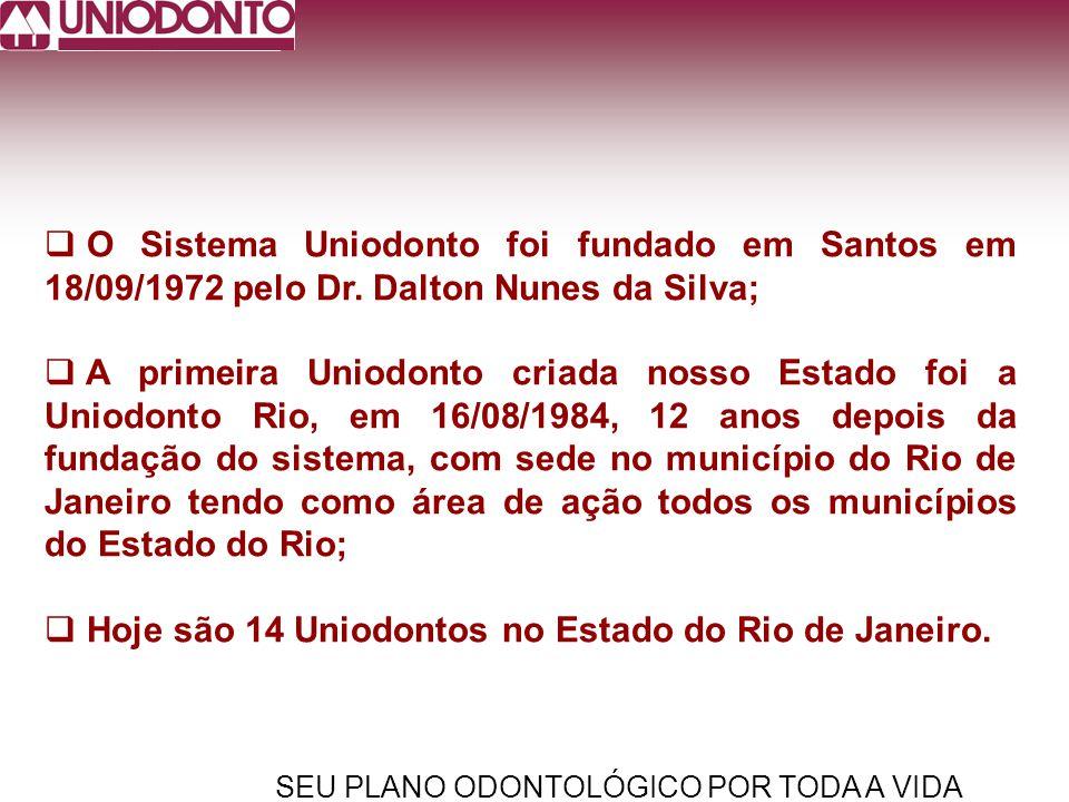 SEU PLANO ODONTOLÓGICO POR TODA A VIDA O Sistema Uniodonto foi fundado em Santos em 18/09/1972 pelo Dr. Dalton Nunes da Silva; A primeira Uniodonto cr