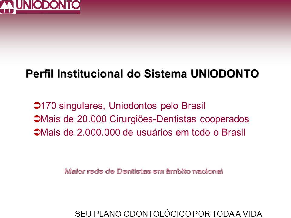 SEU PLANO ODONTOLÓGICO POR TODA A VIDA Perfil Institucional do Sistema UNIODONTO 170 singulares, Uniodontos pelo Brasil Mais de 20.000 Cirurgiões-Dent