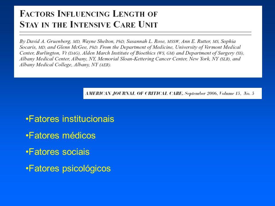 Fatores institucionais Fatores médicos Fatores sociais Fatores psicológicos