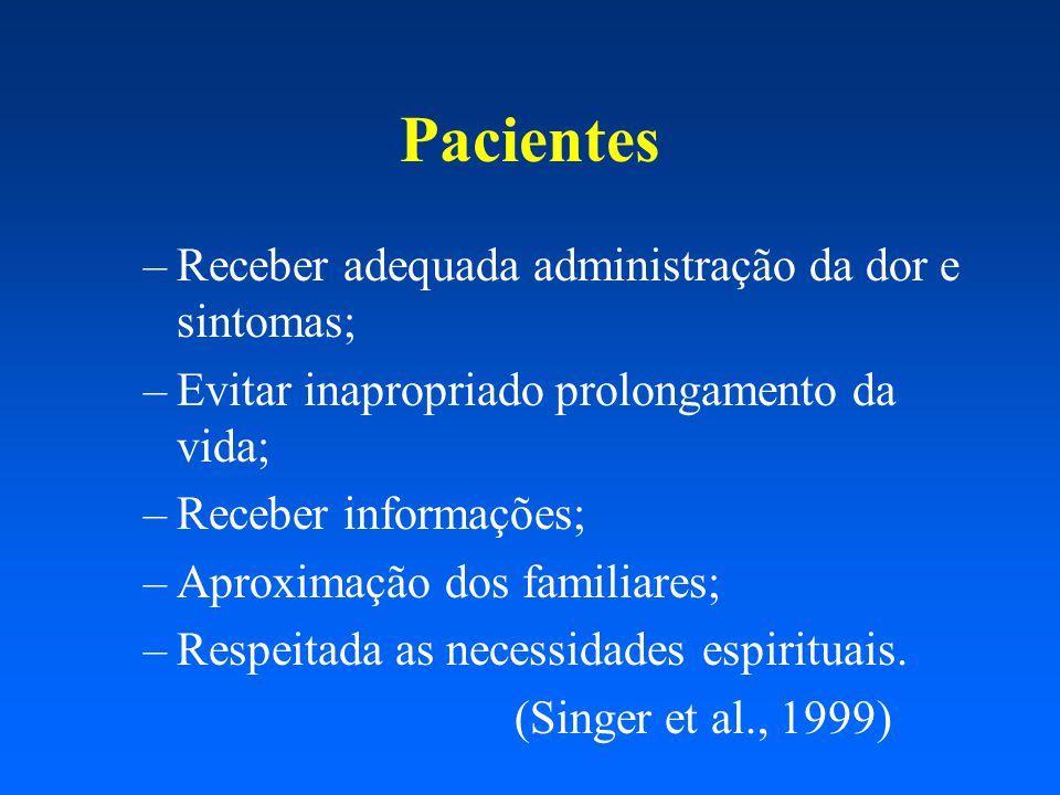 Pacientes –Receber adequada administração da dor e sintomas; –Evitar inapropriado prolongamento da vida; –Receber informações; –Aproximação dos familiares; –Respeitada as necessidades espirituais.