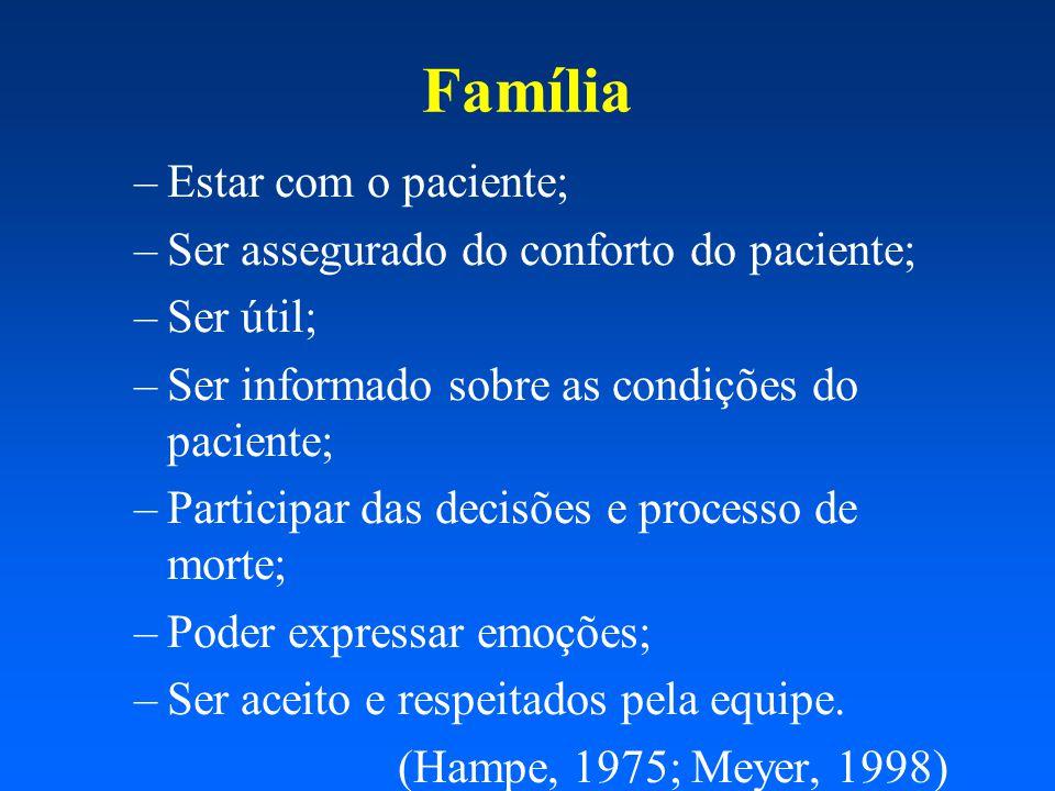 Família –Estar com o paciente; –Ser assegurado do conforto do paciente; –Ser útil; –Ser informado sobre as condições do paciente; –Participar das decisões e processo de morte; –Poder expressar emoções; –Ser aceito e respeitados pela equipe.