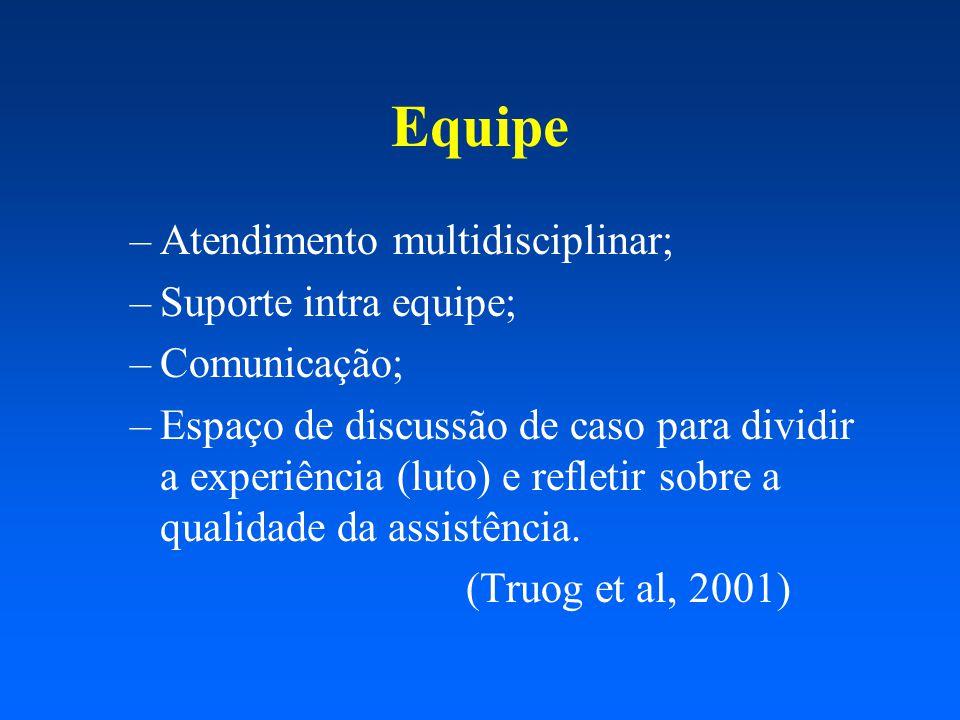 Equipe –Atendimento multidisciplinar; –Suporte intra equipe; –Comunicação; –Espaço de discussão de caso para dividir a experiência (luto) e refletir sobre a qualidade da assistência.
