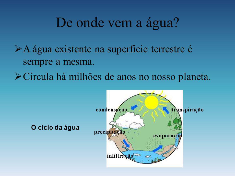 De onde vem a água? A água existente na superfície terrestre é sempre a mesma. Circula há milhões de anos no nosso planeta. O ciclo da água evaporação