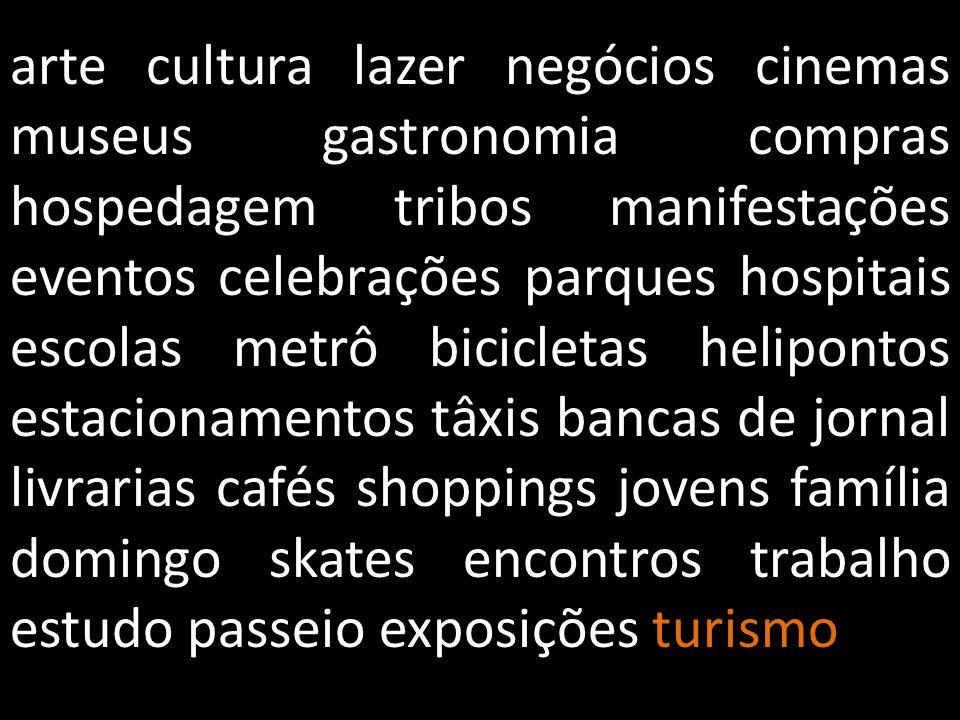 arte cultura lazer negócios cinemas museus gastronomia compras hospedagem tribos manifestações eventos celebrações parques hospitais escolas metrô bic