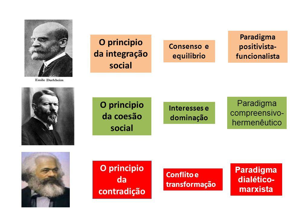 O principio da integração social O principio da coesão social O principio da contradição Consenso e equilibrio Interesses e dominação Conflito e trans
