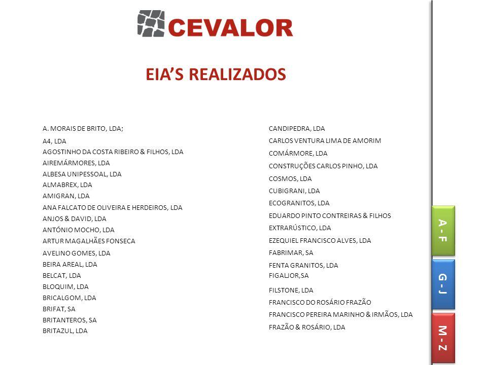 G - J M - Z EIAS REALIZADOS A - F A. MORAIS DE BRITO, LDA; A4, LDA AGOSTINHO DA COSTA RIBEIRO & FILHOS, LDA AIREMÁRMORES, LDA ALBESA UNIPESSOAL, LDA A