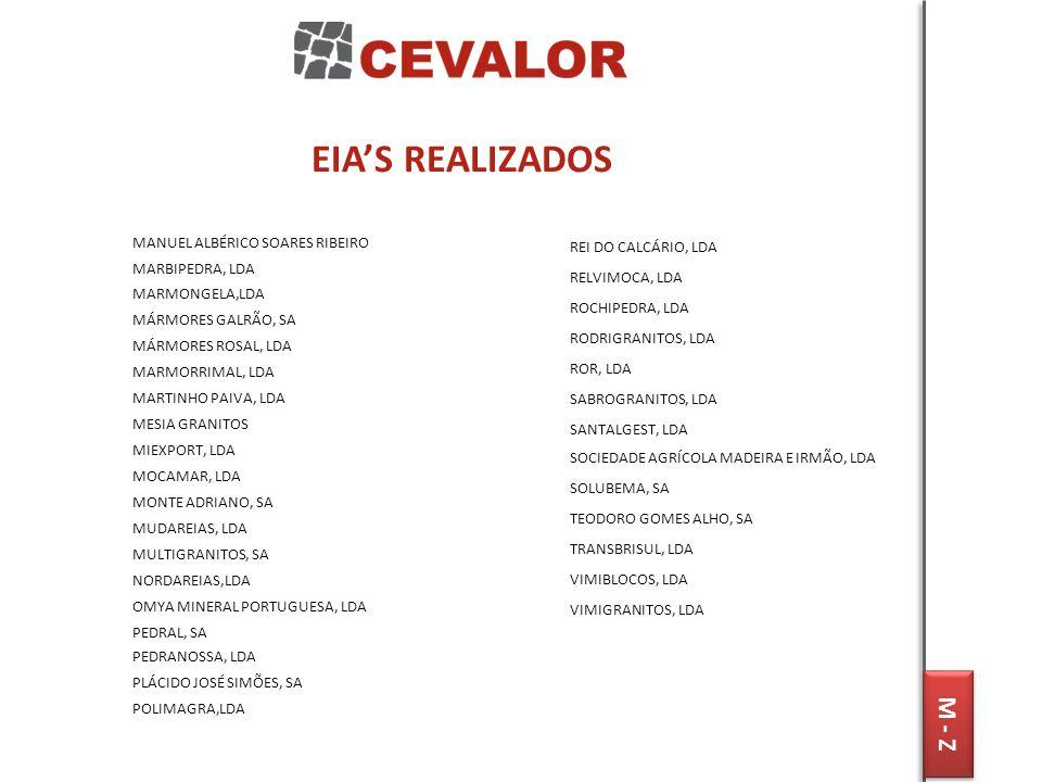M - Z EIAS REALIZADOS MANUEL ALBÉRICO SOARES RIBEIRO MARBIPEDRA, LDA MARMONGELA,LDA MÁRMORES GALRÃO, SA MÁRMORES ROSAL, LDA MARMORRIMAL, LDA MARTINHO PAIVA, LDA MESIA GRANITOS MIEXPORT, LDA MOCAMAR, LDA MONTE ADRIANO, SA MUDAREIAS, LDA MULTIGRANITOS, SA NORDAREIAS,LDA OMYA MINERAL PORTUGUESA, LDA PEDRAL, SA PEDRANOSSA, LDA PLÁCIDO JOSÉ SIMÕES, SA POLIMAGRA,LDA REI DO CALCÁRIO, LDA RELVIMOCA, LDA ROCHIPEDRA, LDA RODRIGRANITOS, LDA ROR, LDA SABROGRANITOS, LDA SANTALGEST, LDA SOCIEDADE AGRÍCOLA MADEIRA E IRMÃO, LDA SOLUBEMA, SA TEODORO GOMES ALHO, SA TRANSBRISUL, LDA VIMIBLOCOS, LDA VIMIGRANITOS, LDA