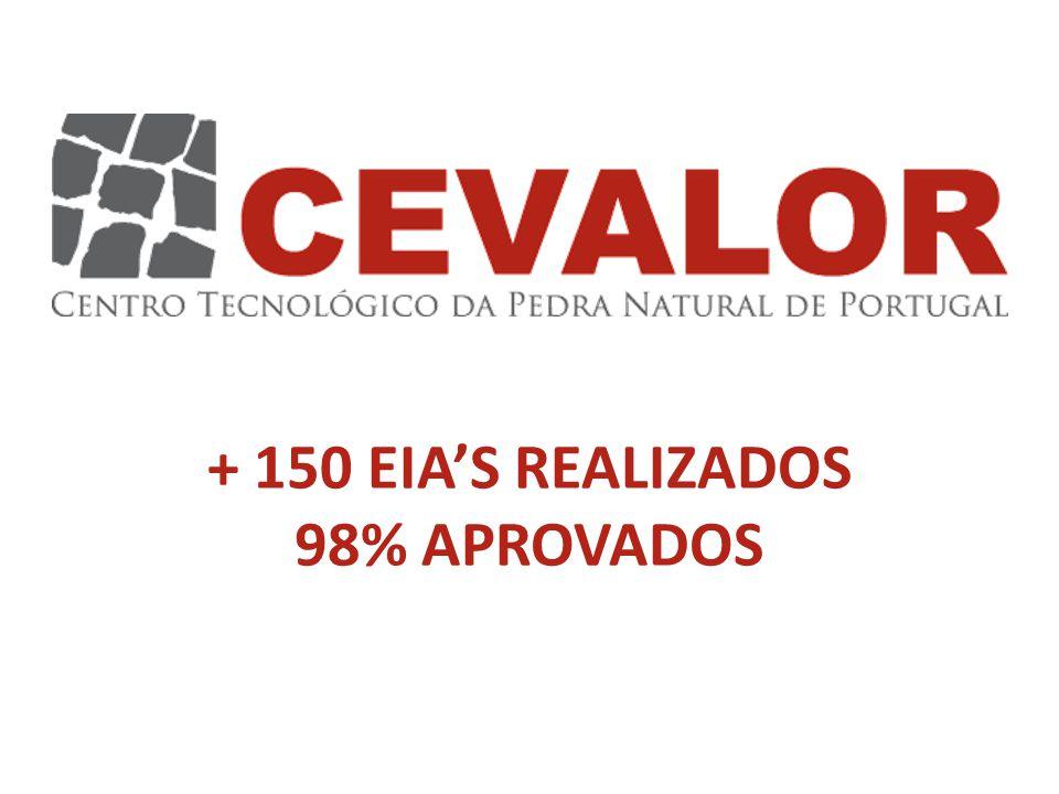 + 150 EIAS REALIZADOS 98% APROVADOS