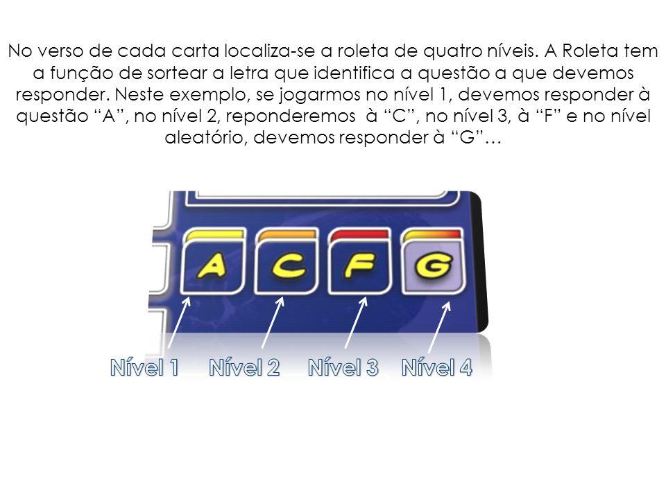No verso de cada carta localiza-se a roleta de quatro níveis.