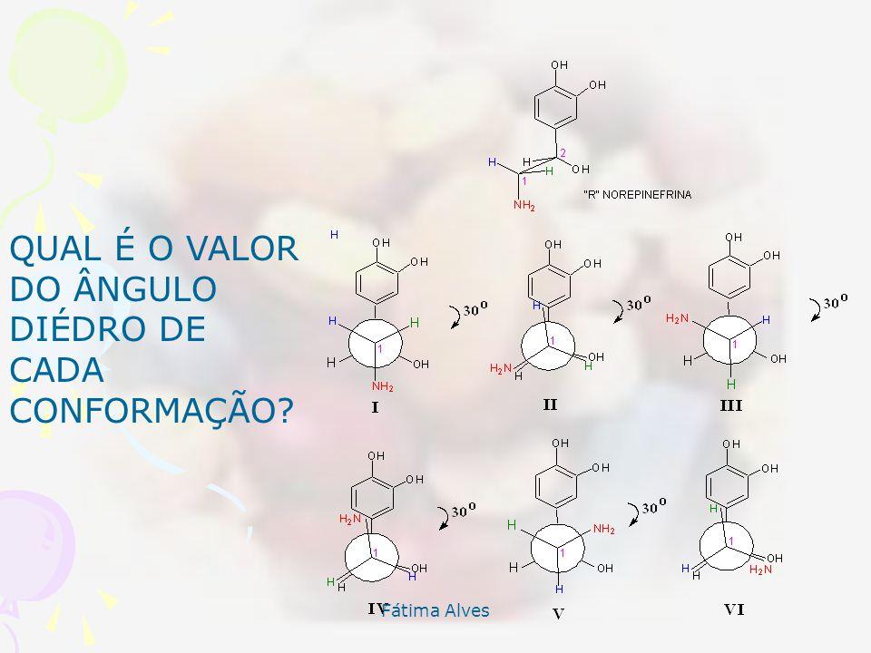 LIGANTES DA NOREPINEFRINA C 1 e C 2