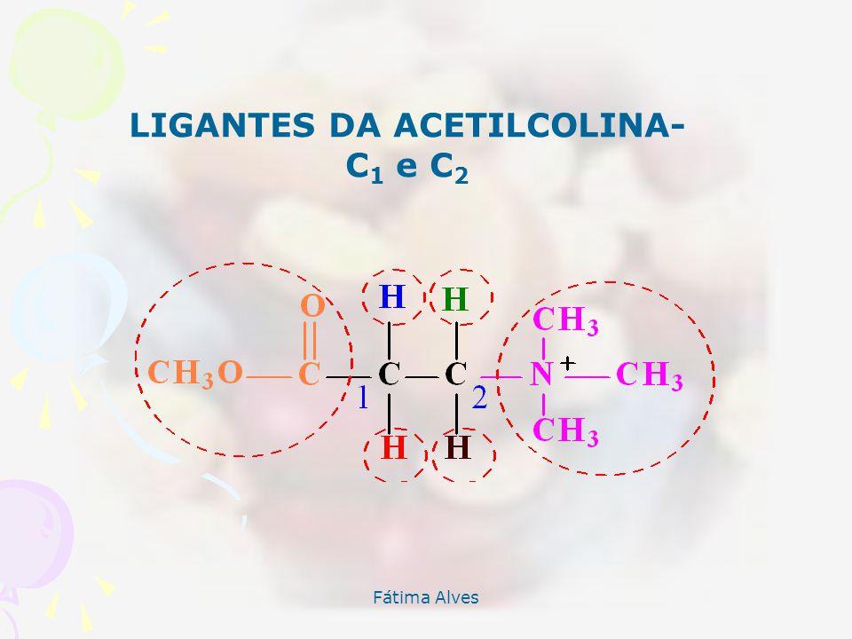 Fátima Alves LIGANTES DA ACETILCOLINA- C 1 e C 2