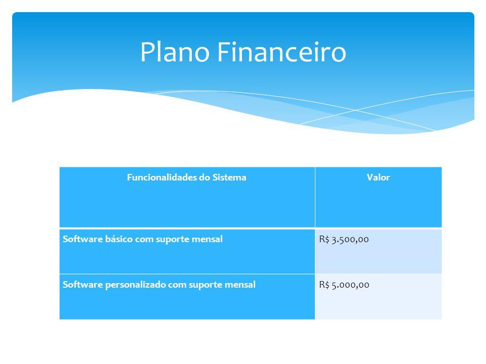 Investimento inicial: R$ 70.000,00