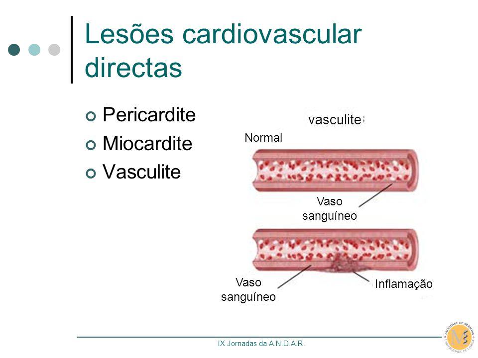 IX Jornadas da A.N.D.A.R. Lesões cardiovascular directas Pericardite Miocardite Vasculite vasculite Normal Vaso sanguíneo Inflamação