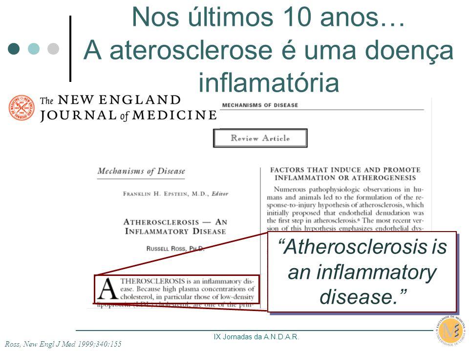IX Jornadas da A.N.D.A.R. Atherosclerosis is an inflammatory disease. Ross, New Engl J Med 1999;340:155 Nos últimos 10 anos… A aterosclerose é uma doe