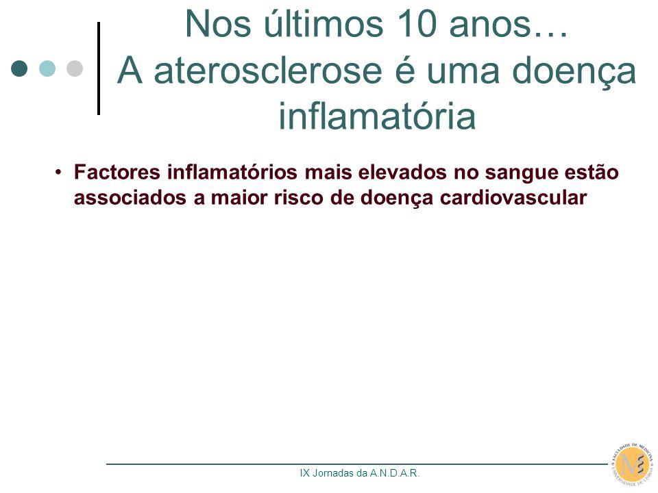 IX Jornadas da A.N.D.A.R. Factores inflamatórios mais elevados no sangue estão associados a maior risco de doença cardiovascular Nos últimos 10 anos…