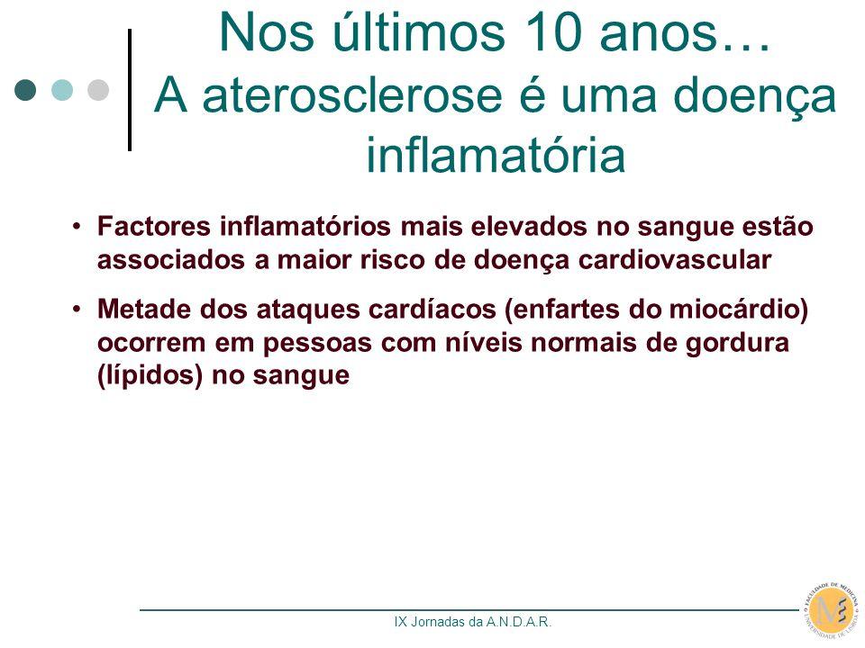 IX Jornadas da A.N.D.A.R. Nos últimos 10 anos… A aterosclerose é uma doença inflamatória Factores inflamatórios mais elevados no sangue estão associad