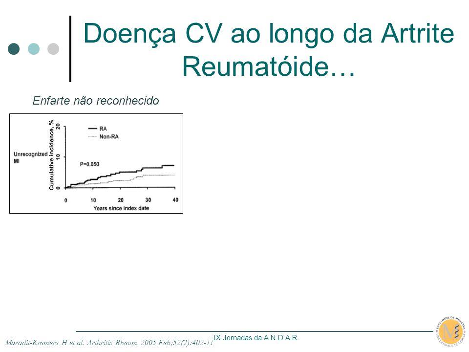 IX Jornadas da A.N.D.A.R. Doença CV ao longo da Artrite Reumatóide… Enfarte não reconhecido Maradit-Kremers H et al. Arthritis Rheum. 2005 Feb;52(2):4