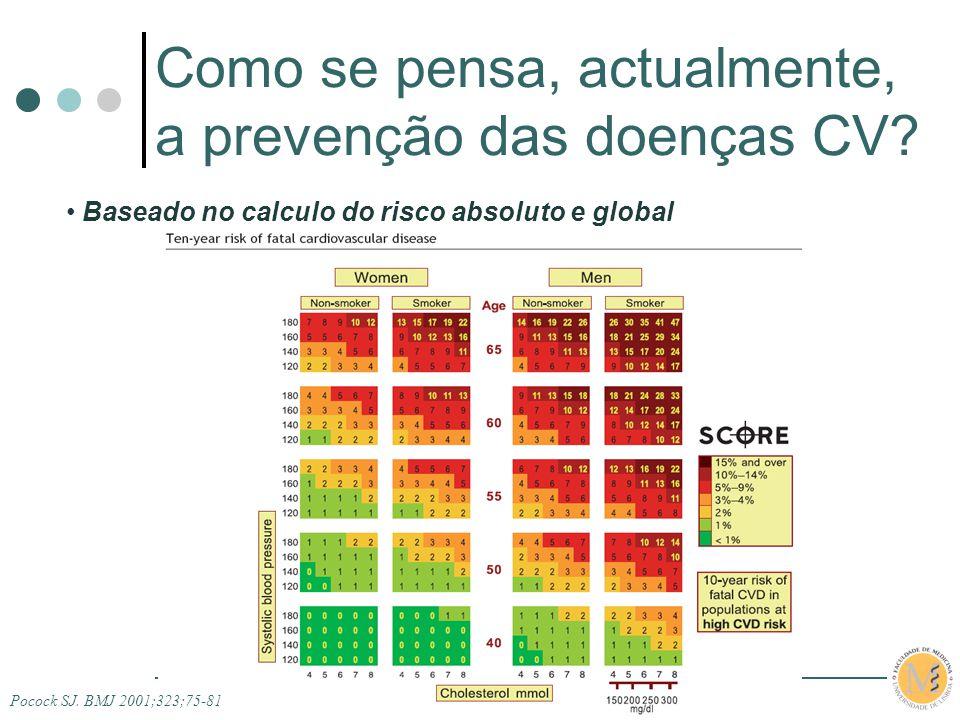 IX Jornadas da A.N.D.A.R. Baseado no calculo do risco absoluto e global Pocock SJ. BMJ 2001;323;75-81 Como se pensa, actualmente, a prevenção das doen