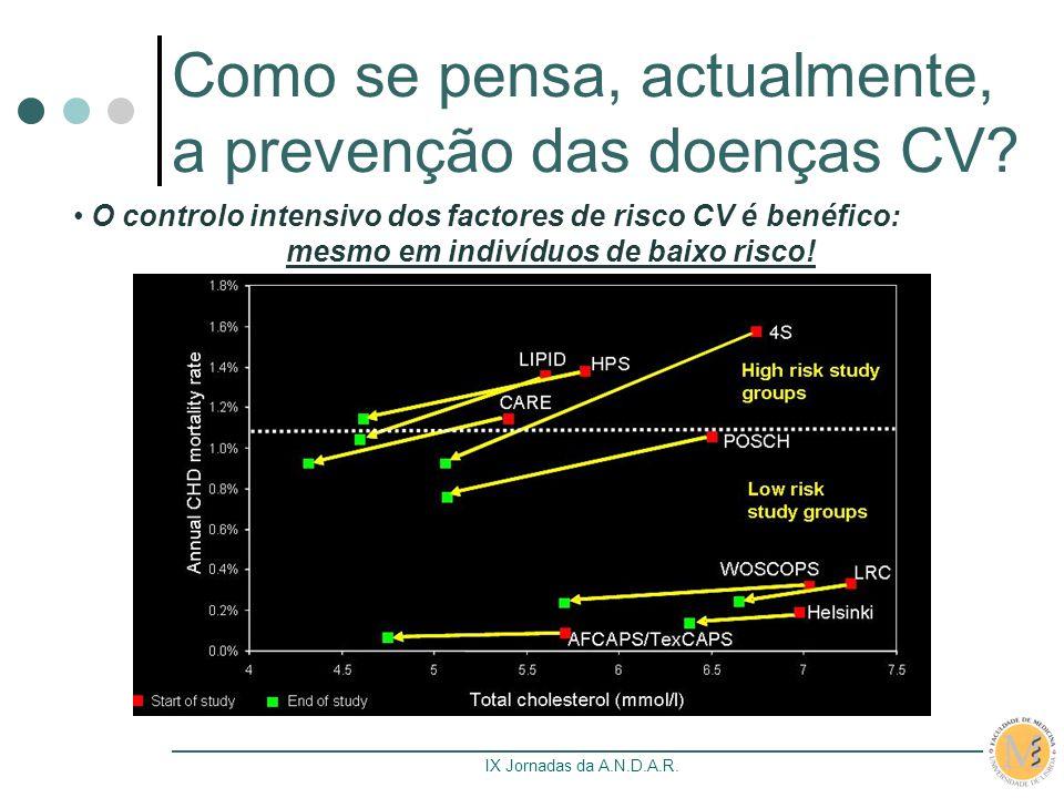 IX Jornadas da A.N.D.A.R. O controlo intensivo dos factores de risco CV é benéfico: mesmo em indivíduos de baixo risco! Como se pensa, actualmente, a