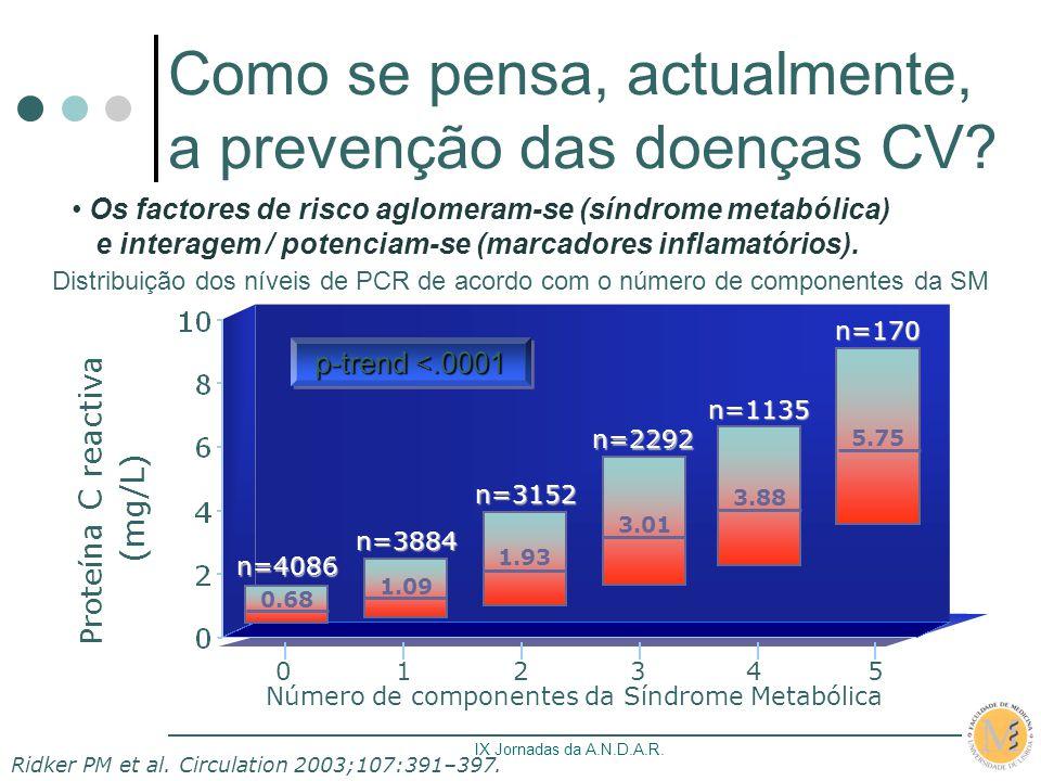 IX Jornadas da A.N.D.A.R. Os factores de risco aglomeram-se (síndrome metabólica) e interagem / potenciam-se (marcadores inflamatórios). Número de com