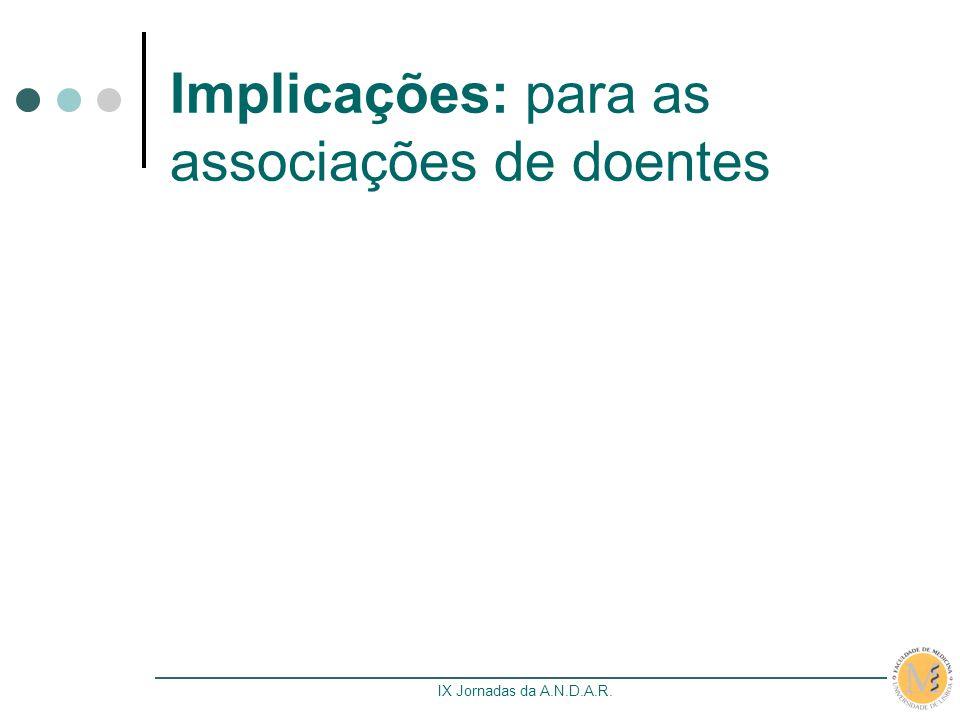 IX Jornadas da A.N.D.A.R. Implicações: para as associações de doentes