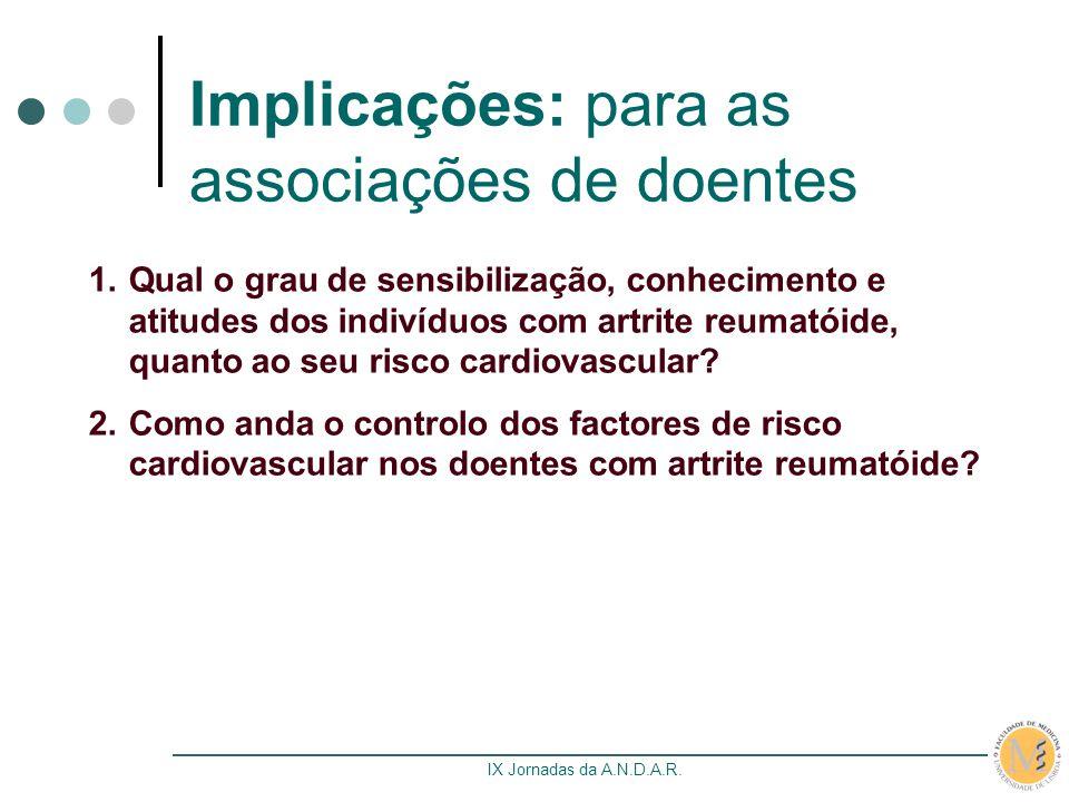 IX Jornadas da A.N.D.A.R. Implicações: para as associações de doentes 1.Qual o grau de sensibilização, conhecimento e atitudes dos indivíduos com artr