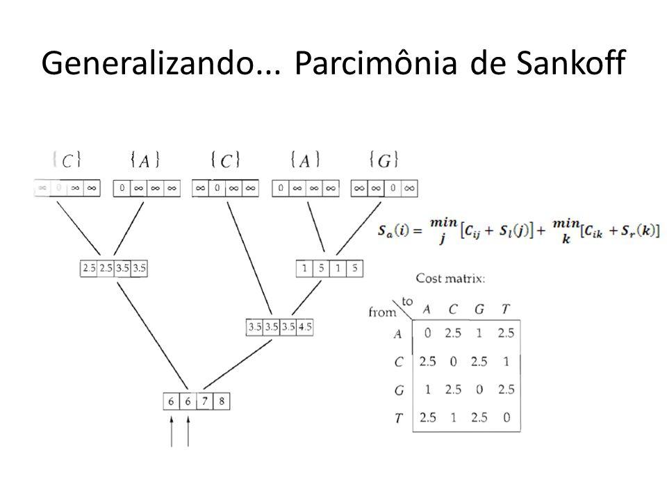 Generalizando... Parcimônia de Sankoff
