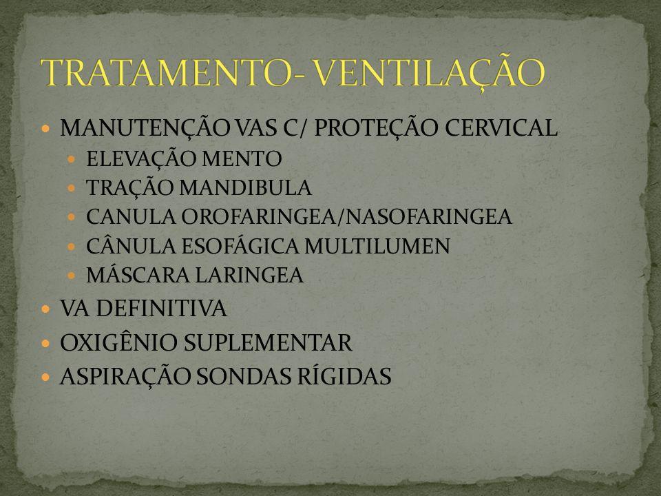 MANUTENÇÃO VAS C/ PROTEÇÃO CERVICAL ELEVAÇÃO MENTO TRAÇÃO MANDIBULA CANULA OROFARINGEA/NASOFARINGEA CÂNULA ESOFÁGICA MULTILUMEN MÁSCARA LARINGEA VA DE