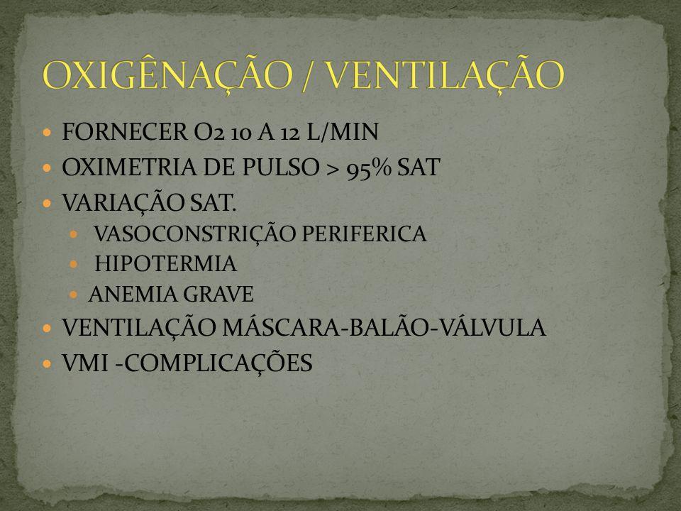 FORNECER O2 10 A 12 L/MIN OXIMETRIA DE PULSO > 95% SAT VARIAÇÃO SAT. VASOCONSTRIÇÃO PERIFERICA HIPOTERMIA ANEMIA GRAVE VENTILAÇÃO MÁSCARA-BALÃO-VÁLVUL