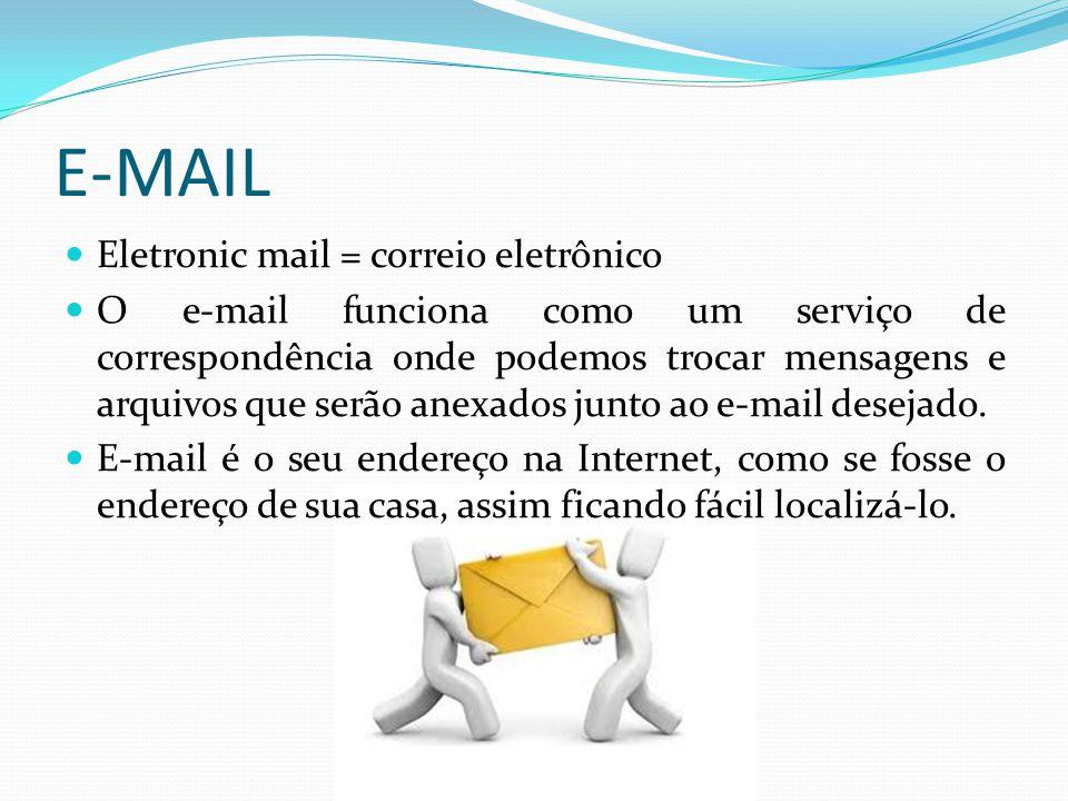 E-MAIL Eletronic mail = correio eletrônico O e-mail funciona como um serviço de correspondência onde podemos trocar mensagens e arquivos que serão anexados junto ao e-mail desejado.