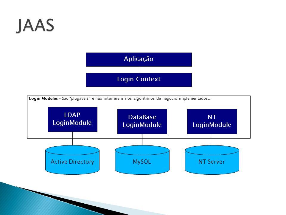 Aplicação Login Context Login Modules – São plugáveis e não interferem nos algorítimos de negócio implementados... LDAP LoginModule DataBase LoginModu