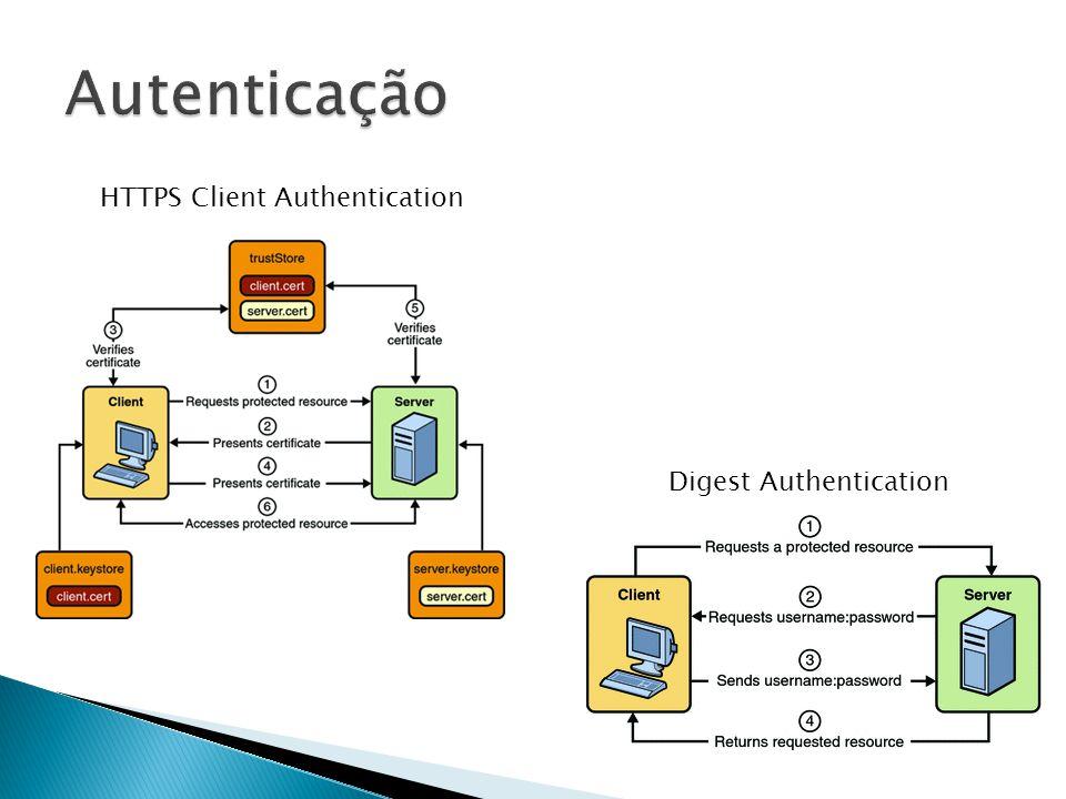 HTTPS Client Authentication Digest Authentication