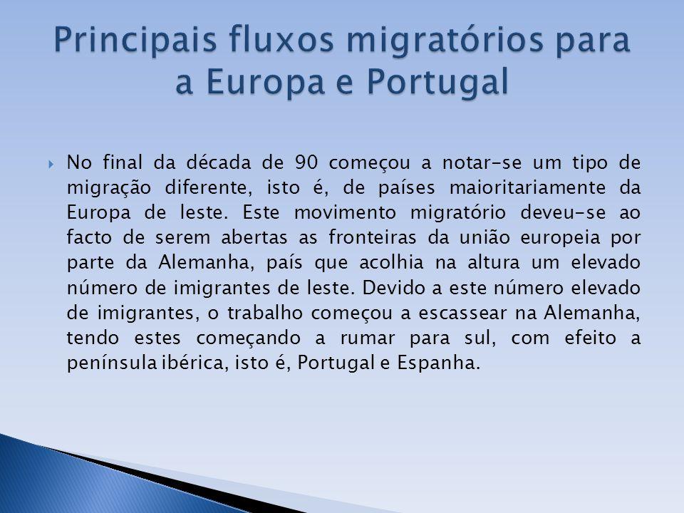 No final da década de 90 começou a notar-se um tipo de migração diferente, isto é, de países maioritariamente da Europa de leste. Este movimento migra