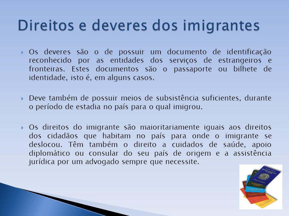 Os deveres são o de possuir um documento de identificação reconhecido por as entidades dos serviços de estrangeiros e fronteiras. Estes documentos são