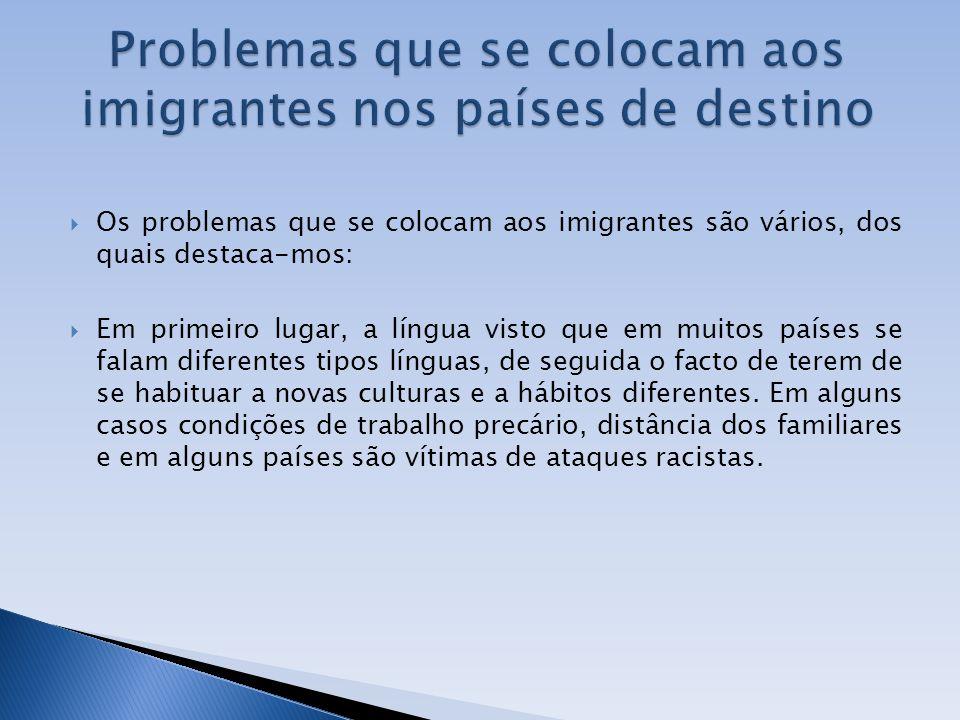Os problemas que se colocam aos imigrantes são vários, dos quais destaca-mos: Em primeiro lugar, a língua visto que em muitos países se falam diferent