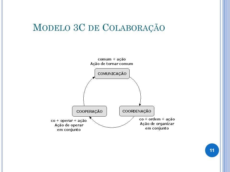 M ODELO 3C DE C OLABORAÇÃO 11