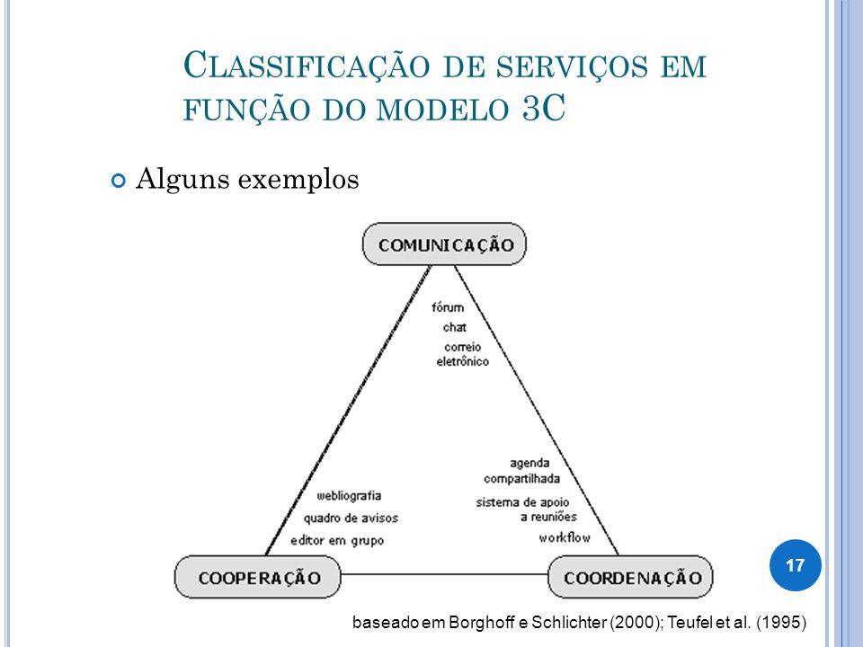 C LASSIFICAÇÃO DE SERVIÇOS EM FUNÇÃO DO MODELO 3C Alguns exemplos baseado em Borghoff e Schlichter (2000); Teufel et al.