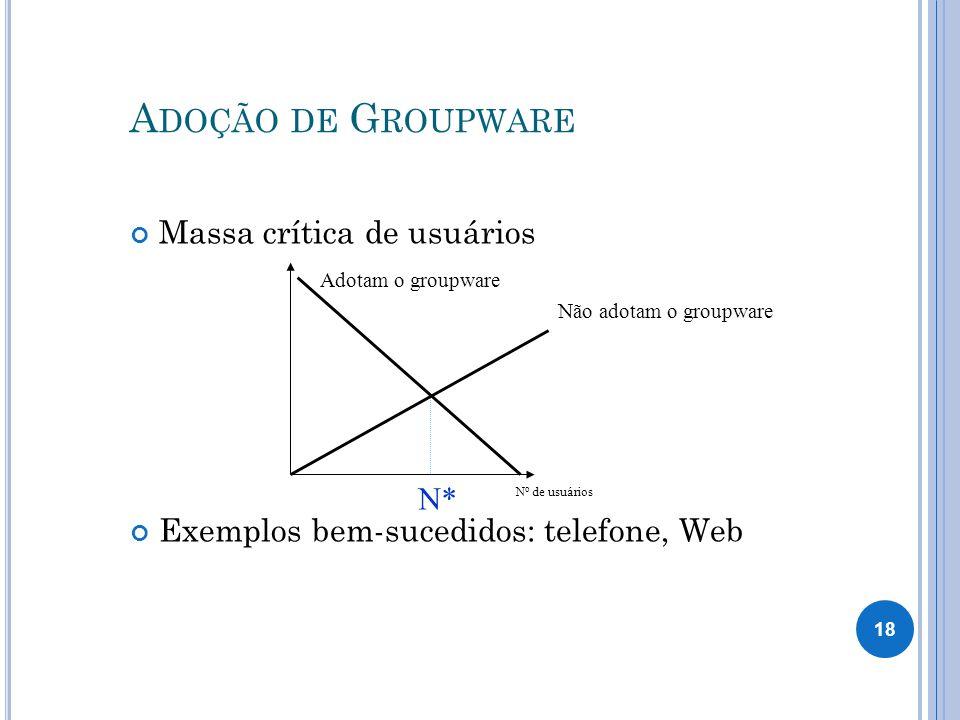 A DOÇÃO DE G ROUPWARE Massa crítica de usuários Exemplos bem-sucedidos: telefone, Web Não adotam o groupware Adotam o groupware N o de usuários N* 18