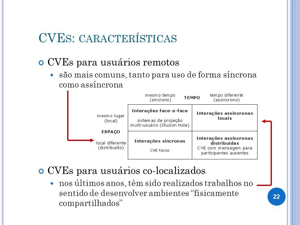 CVE S : CARACTERÍSTICAS CVEs para usuários remotos são mais comuns, tanto para uso de forma síncrona como assíncrona CVEs para usuários co-localizados nos últimos anos, têm sido realizados trabalhos no sentido de desenvolver ambientes fisicamente compartilhados 22