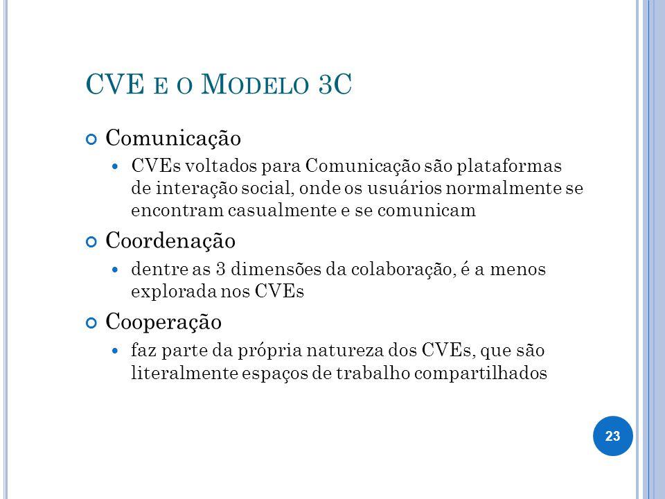 CVE E O M ODELO 3C Comunicação CVEs voltados para Comunicação são plataformas de interação social, onde os usuários normalmente se encontram casualmente e se comunicam Coordenação dentre as 3 dimensões da colaboração, é a menos explorada nos CVEs Cooperação faz parte da própria natureza dos CVEs, que são literalmente espaços de trabalho compartilhados 23
