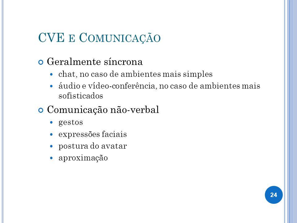 CVE E C OMUNICAÇÃO Geralmente síncrona chat, no caso de ambientes mais simples áudio e vídeo-conferência, no caso de ambientes mais sofisticados Comunicação não-verbal gestos expressões faciais postura do avatar aproximação 24