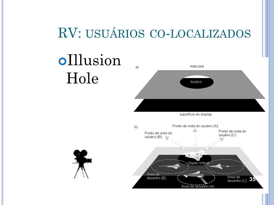 RV: USUÁRIOS CO - LOCALIZADOS Illusion Hole 35