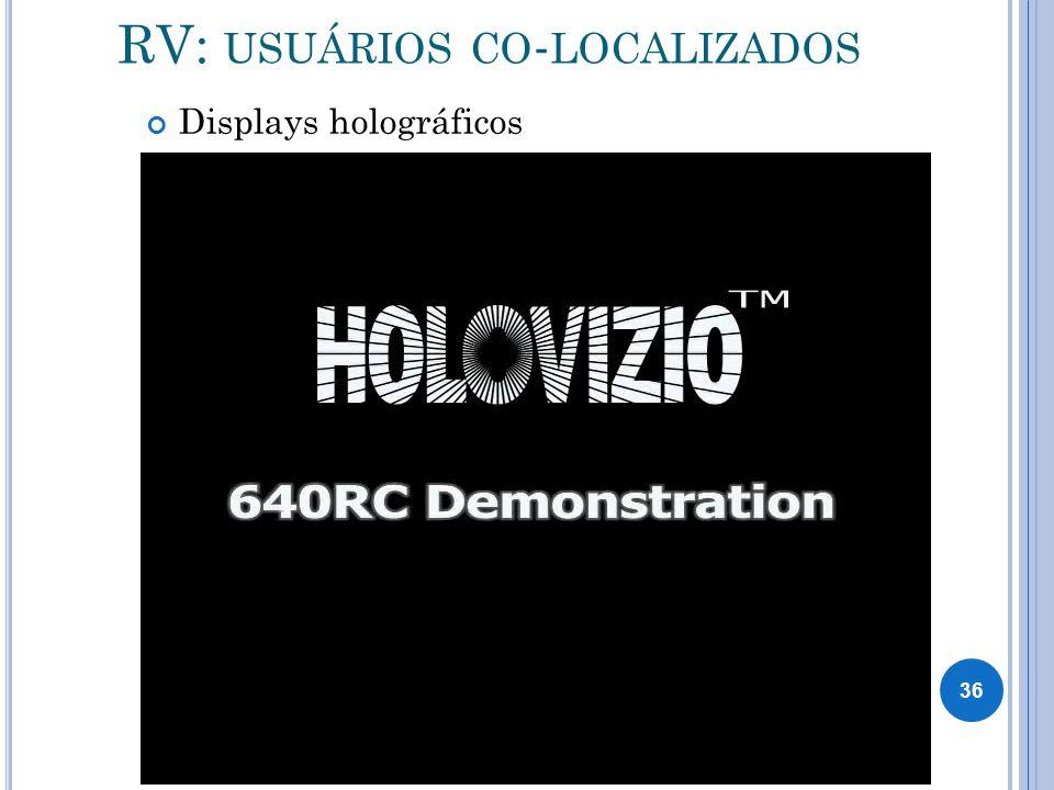 RV: USUÁRIOS CO - LOCALIZADOS Displays holográficos 36