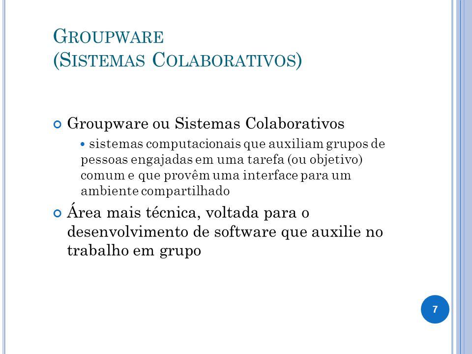 G ROUPWARE (S ISTEMAS C OLABORATIVOS ) Groupware ou Sistemas Colaborativos sistemas computacionais que auxiliam grupos de pessoas engajadas em uma tarefa (ou objetivo) comum e que provêm uma interface para um ambiente compartilhado Área mais técnica, voltada para o desenvolvimento de software que auxilie no trabalho em grupo 7