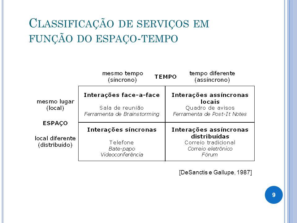 C LASSIFICAÇÃO DE SERVIÇOS EM FUNÇÃO DO ESPAÇO - TEMPO [DeSanctis e Gallupe, 1987] 9